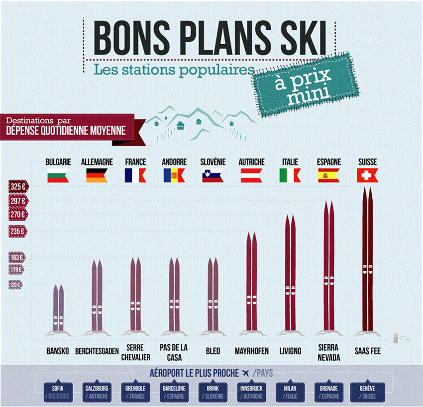 info ski 1